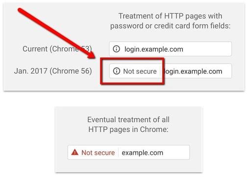 http-not-secure-error-message.jpg