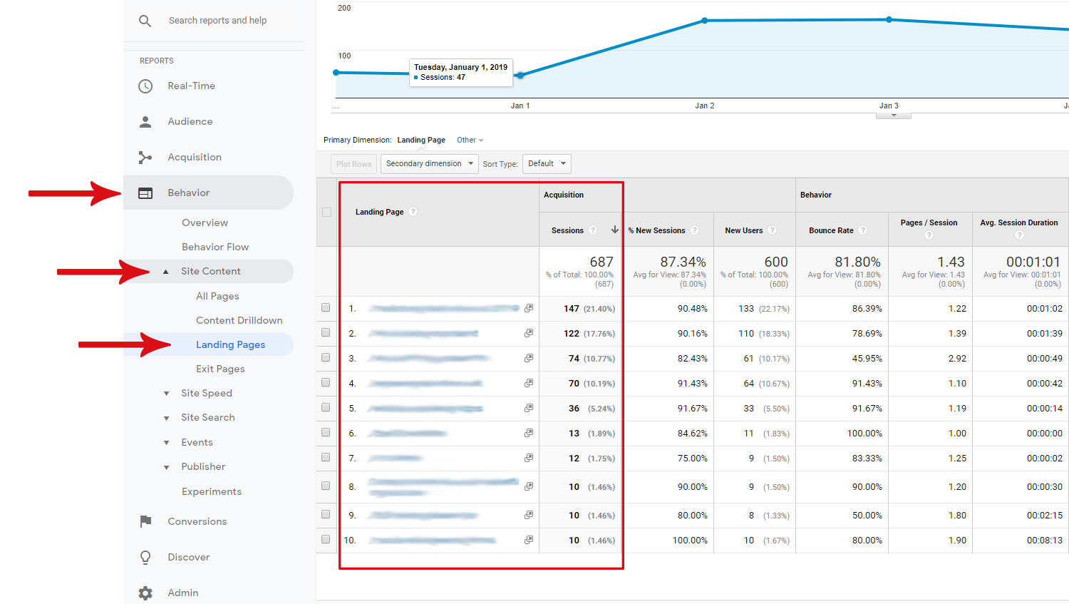 Google-Analytics---Bounce-Rate-for-specific-page-2