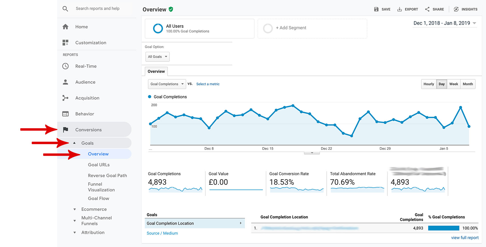 Google-Analytics---goal-conversions
