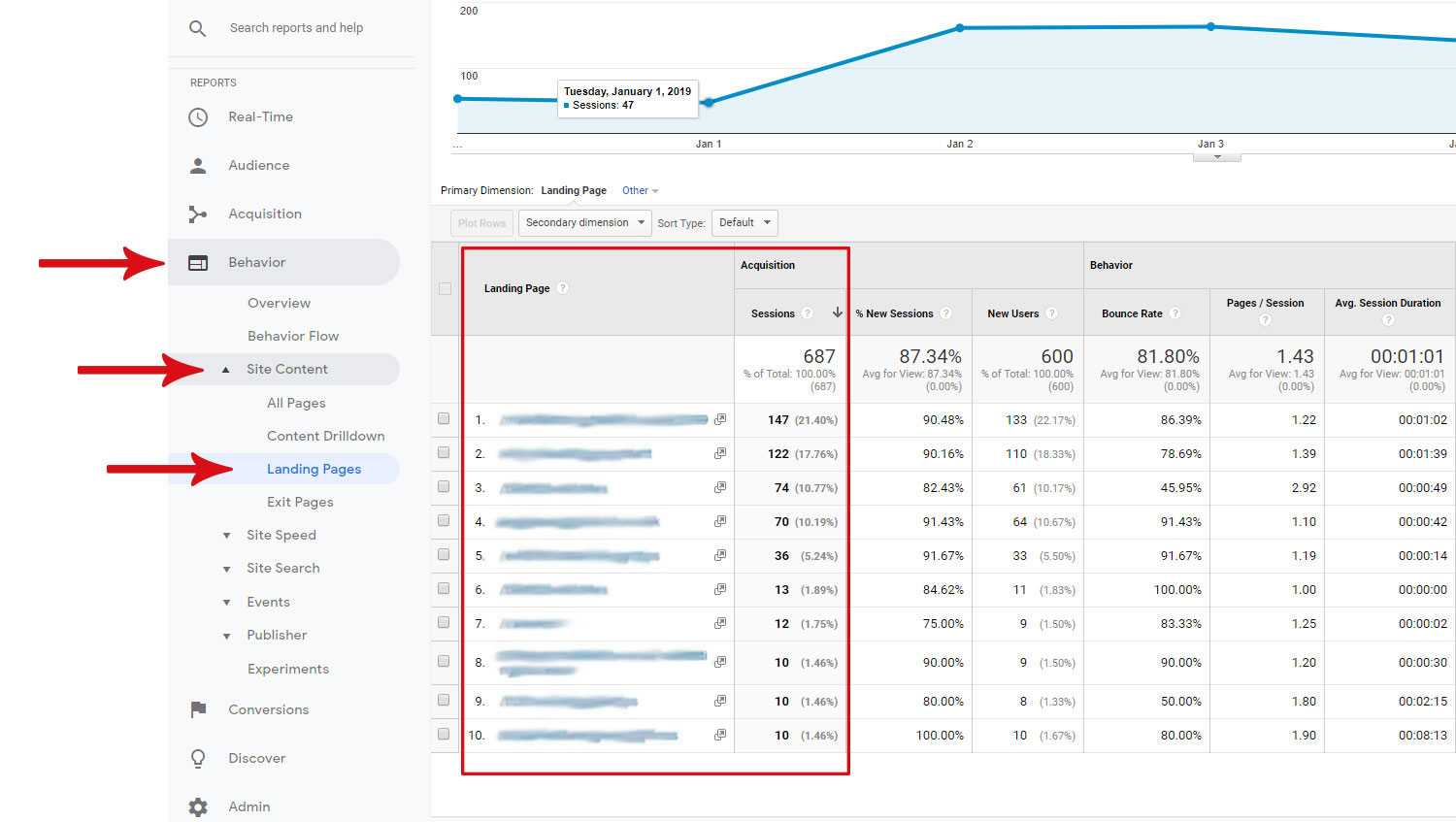 Google-Analytics---landing-pages-2