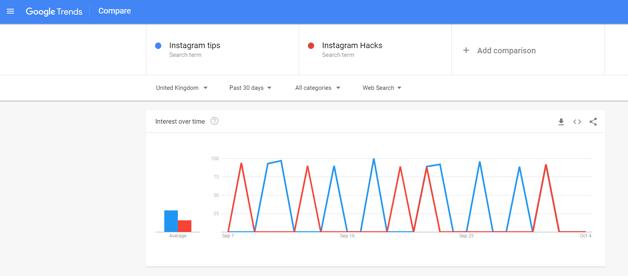 Google_trends_example
