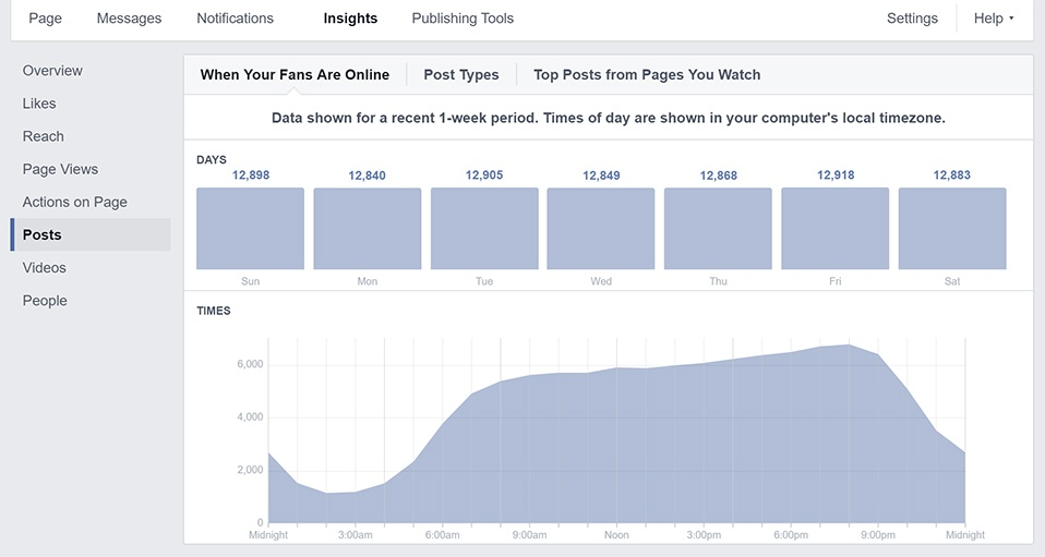 Facebook How to use Facebook and Twitter analytics to boost your marketing efforts | Insights