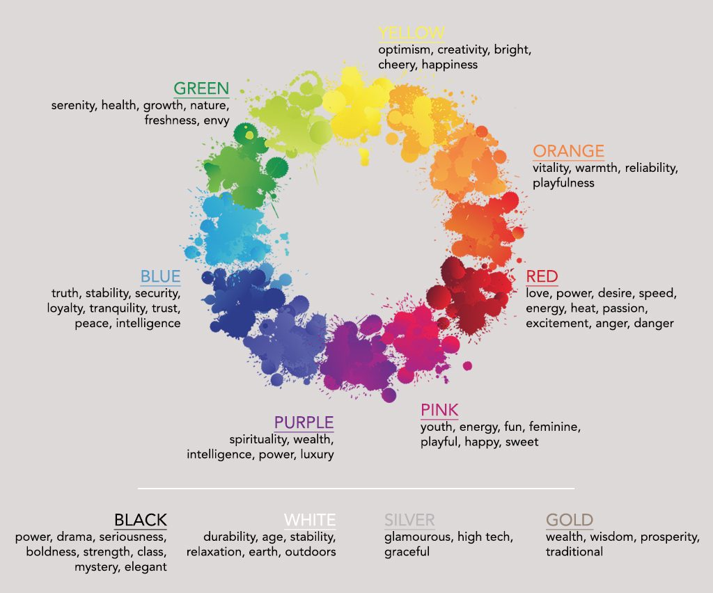 website colour scheme - colour wheel