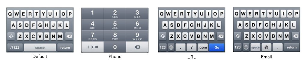 Mobile Keypads | How To Increase Mobile Conversion Rates in 4 Simple Steps