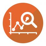 Top KPIs | Net Profit